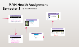 P.P.H Health Assignment