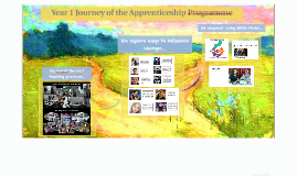 Year 1 Journey of the Apprenticeship Programme
