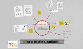 Copy of APA In-Text Citations