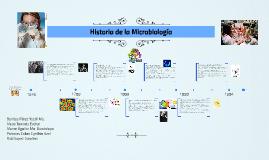 Copy of Historia de la Microbiología