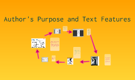 Author's Purpose Using Text Features