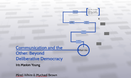 Communication and the Other: Beyond Deliberative Democracy