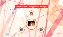 Graphics for Obergefell v. Hodges