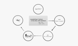 Copy of Upper Intermediate Presentation