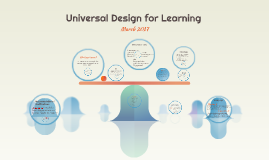 Universal Desing for Learning