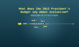 What does the 2012 President's Budget say about evaluation?