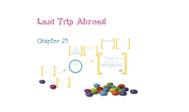 Copy of Last Trip Abroad
