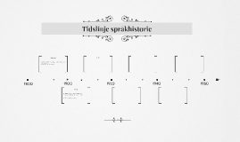 Tidslinje språkhistorie