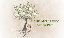 UNDP Green Office Action Plan