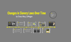 Changes in Slavery Laws Over Time