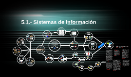 Copy of MAPA MENTAL 5.1- SISTEMAS DE INFORMACIÓN