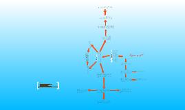 Bioquimica: El agua y el pH