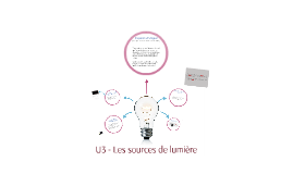 U3 - Les sources de lumière