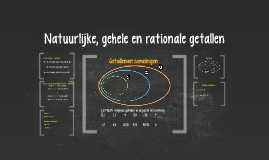 Natuurlijke, gehele en rationale getallen
