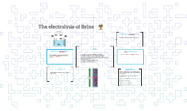 The electrolysis of Brine