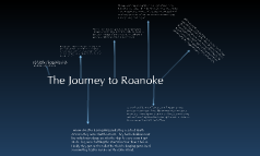 The Voyage to Roanoke