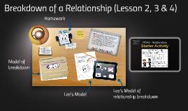 PSYA3 - Breakdown of relationships (lesson 2, 3 &4)