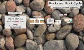 AI Sci 1.1 - Rocks and Rock Cycle