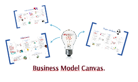 Business Model Canvas.