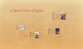 A Quick Tour of Japan