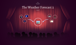 The Weather Forecast 2