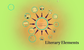 Literary Terms/Elements