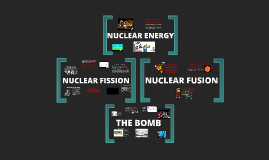 Copy of Nuclear Fission, Fusion, and The Atomic Bomb