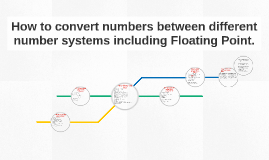 How to convert numbers between different number system inclu