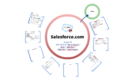 Exploring Salesforce CRM