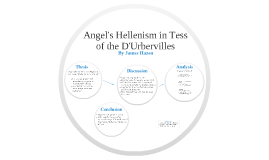 Angel's Hellenism in Tess