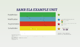 No Narration - SAMR Model Unit Development ELA
