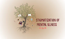 STIGMATIZATION OF MENTAL ILLNESS