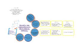 Copy of Teoría del Desarrollo Neoliberal