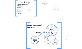 Radical Management in Practice (Agile Business Conference 2015)