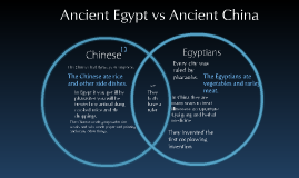 shang china vs ancient egypt Ancient chinese architecture is an ancient chinese buildings have a long history which can be traced back to the shang which is unique to china.