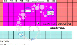 Sistema periodico moderno by natalia andrea lopez merio on prezi urtaz Gallery