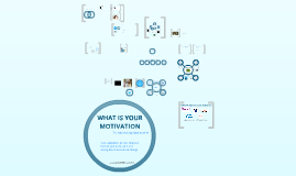 Copy of Copy of What is your Motivation