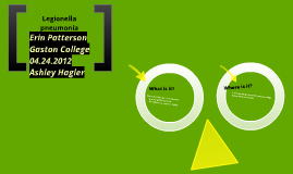 Micro-Legionella