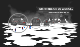 Copy of DISTRIBUCION DE WEIBULL