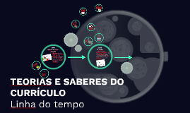 TEORIAS E SABERES DO CURRÍCULO