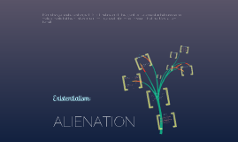 Copy of Existentialism and Alienation