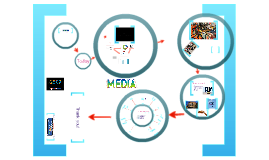 i2i AUDIOVISUAL - MEDIA Programme 2007-2013