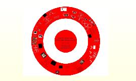 1306 Target Executive Internship Presentation