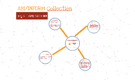 ABI/INFORM Collection