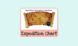 APEX Chart