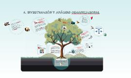INVESTIGACIÓN Y ANÁLISIS ORGANIZACIONAL