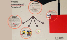 Copy of Intersectional Feminism