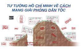 Copy of Tư tưởng Hồ Chí Minh về Cách mạng giải phóng dân tộc