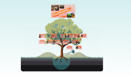 The Fresh Prince of Bel-Air Family Tree
