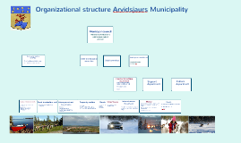 Copy of Organizational structure Arvidsjaurs community